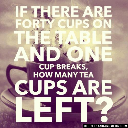 If there are forty cups on the table and one cup breaks, how many tea cups are left?