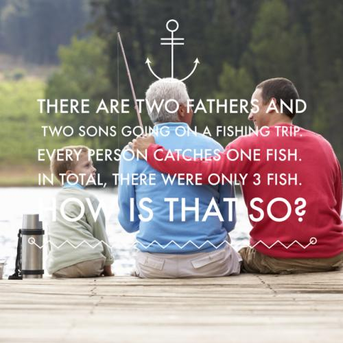 There are two fathers and two sons going on a fishing trip. Every person catches one fish. In total, there were only 3 fish. How is that so?