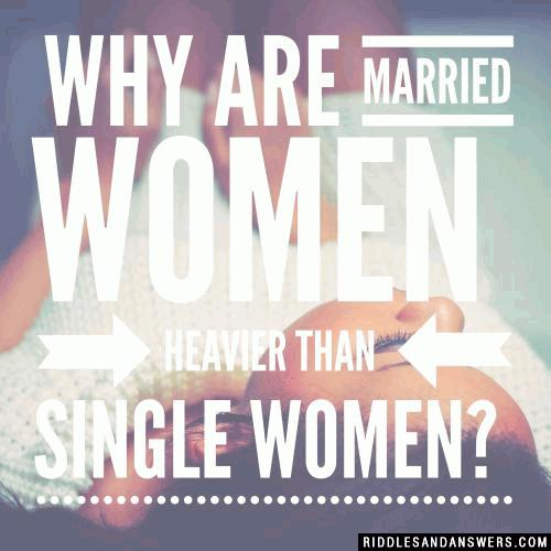 Why are married women heavier than single women?