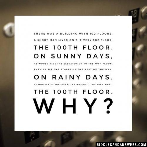 There was a building with 100 floors. A short man lived on the very top floor, the 100th floor. On sunny days, he would ride the elevator up to the 70th floor, then climb the stairs up the rest of the way. On rainy days, he would ride the elevator straight to his apartment, the 100th floor. Why?