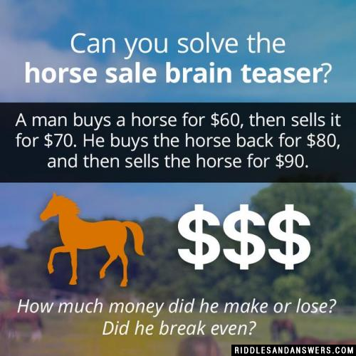 A man buys a horse for $60, then sells it for $70. He buys the horse back for $80, and then sells the horse for $90.