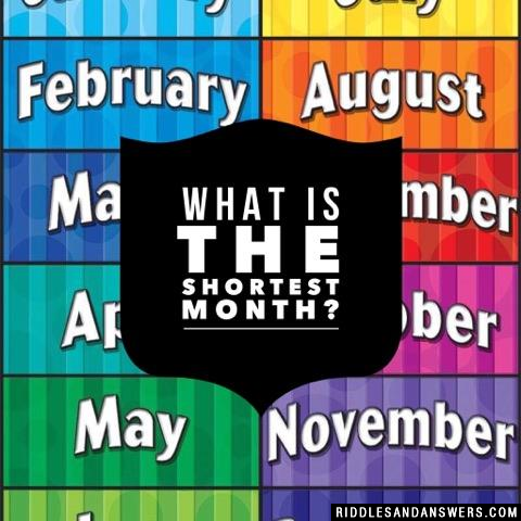 What is the shortest month?