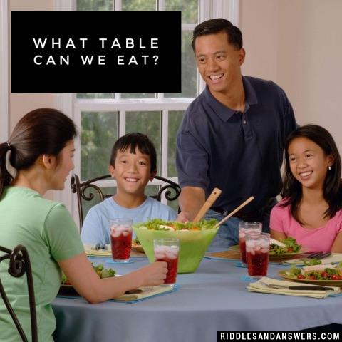 What table can we eat?