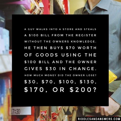 A guy walks into a store and steals a $100 bill from the register without the owners knowledge.  He then buys $70 worth of goods using the $100 bill and the owner gives $30 in change.  How much money did the owner lose?  $30, $70, $100, $130, $170, or $200?