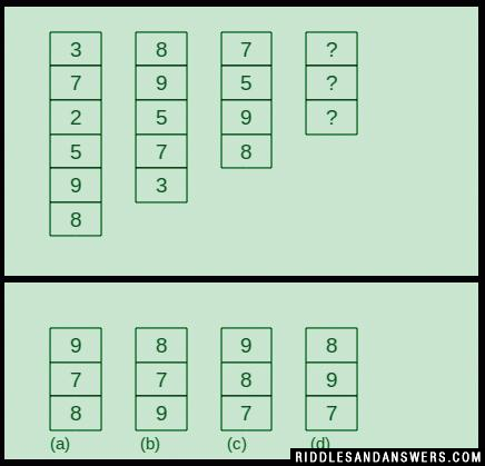 The fourth column has question marks in the place of numbers.  Do you know which one of the given options will take place of the fourth column?