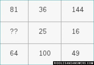 Can you complete the table series puzzle by replacing the ?? with the correct number?