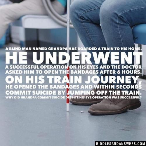 A blind man named Grandpa has boarded a train to his home. He underwent a successful operation on his eyes and the doctor asked him to open the bandages after 6 hours. On his train journey, he opened the bandages and within seconds commit suicide by jumping off the train. 