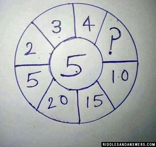 Solve This In 15's If You Are A Genius!